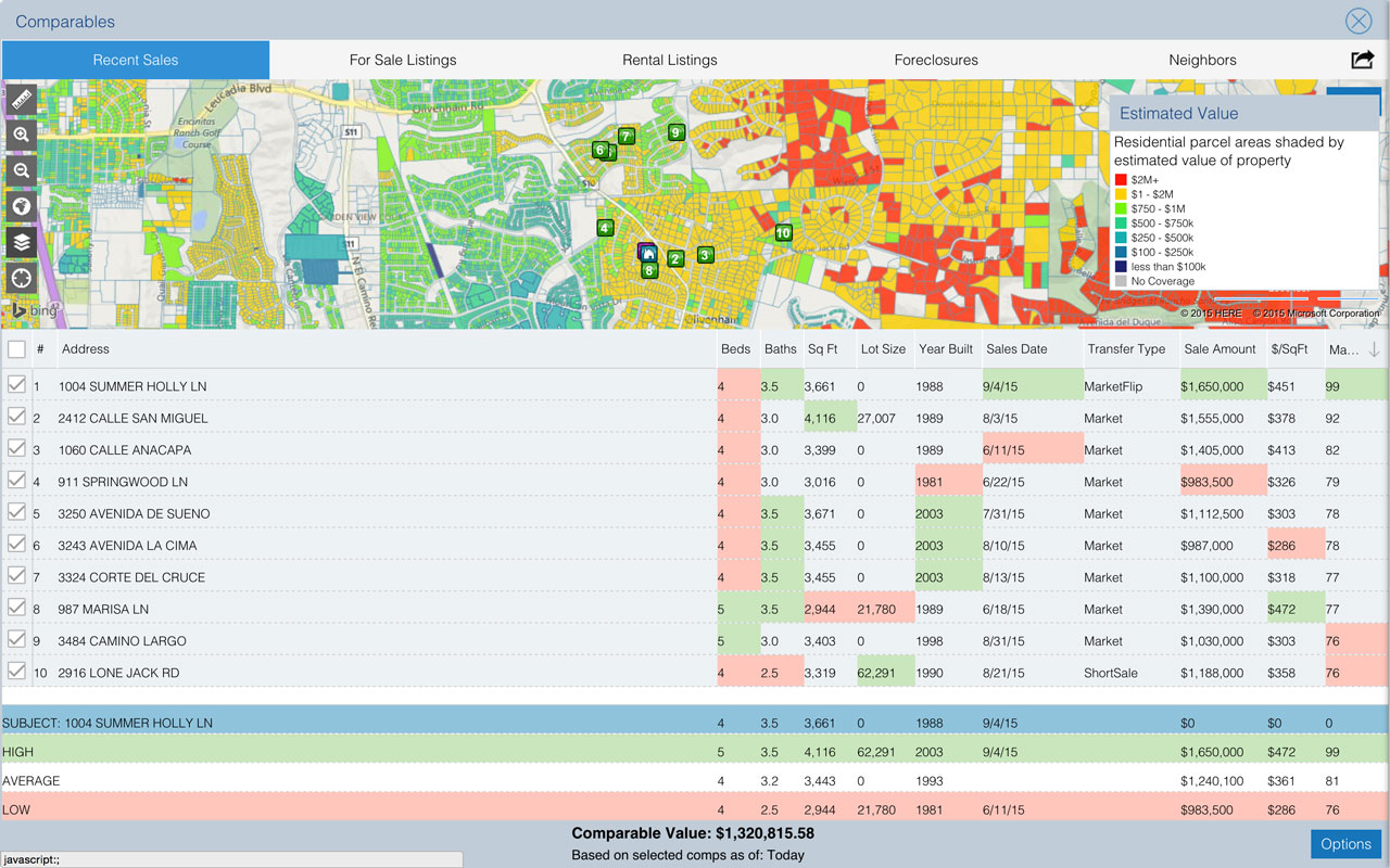 download real estate comparables spreadsheet