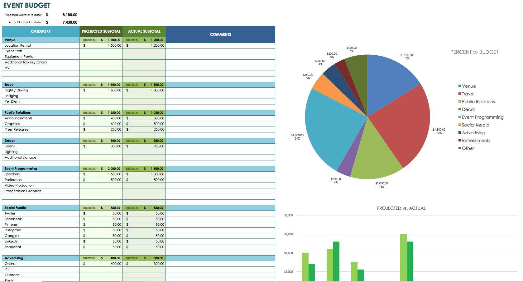 download templates food cost spreadsheet free