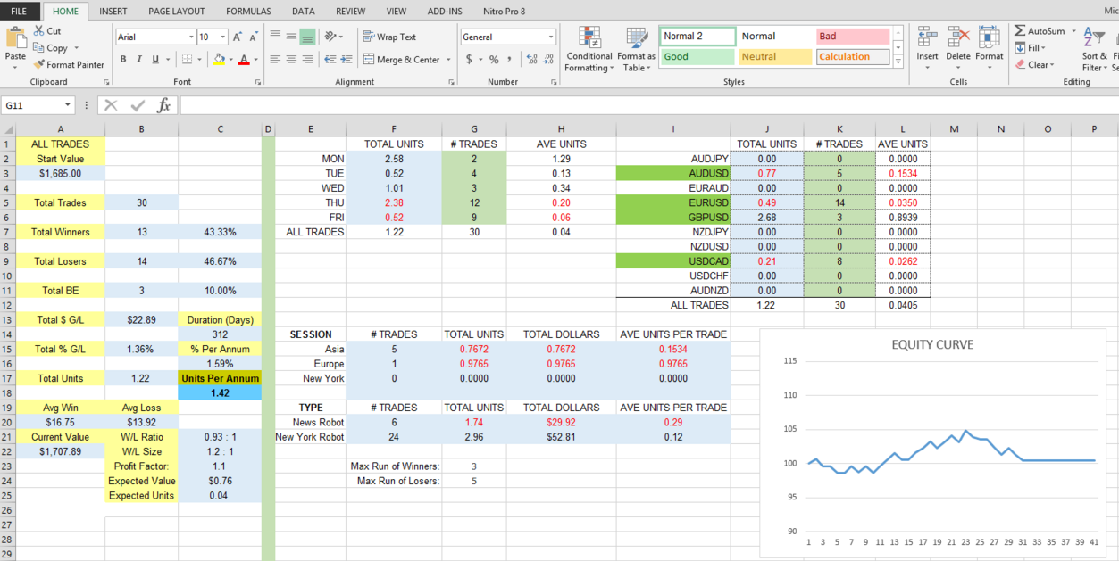 download tjs trading journal spreadsheet free download