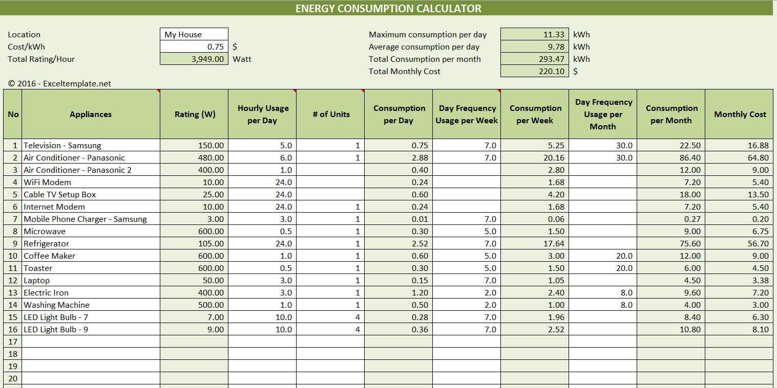 electrical load calculation worksheet download