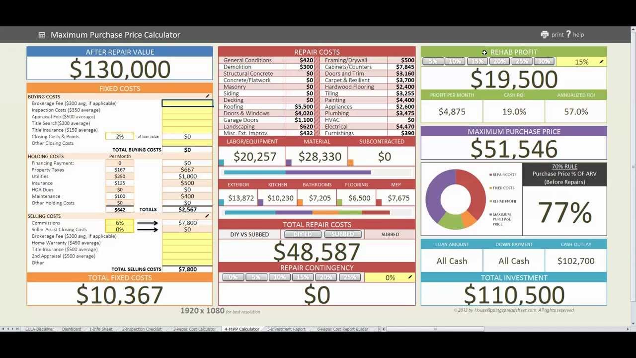 estate assets and liabilities spreadsheet