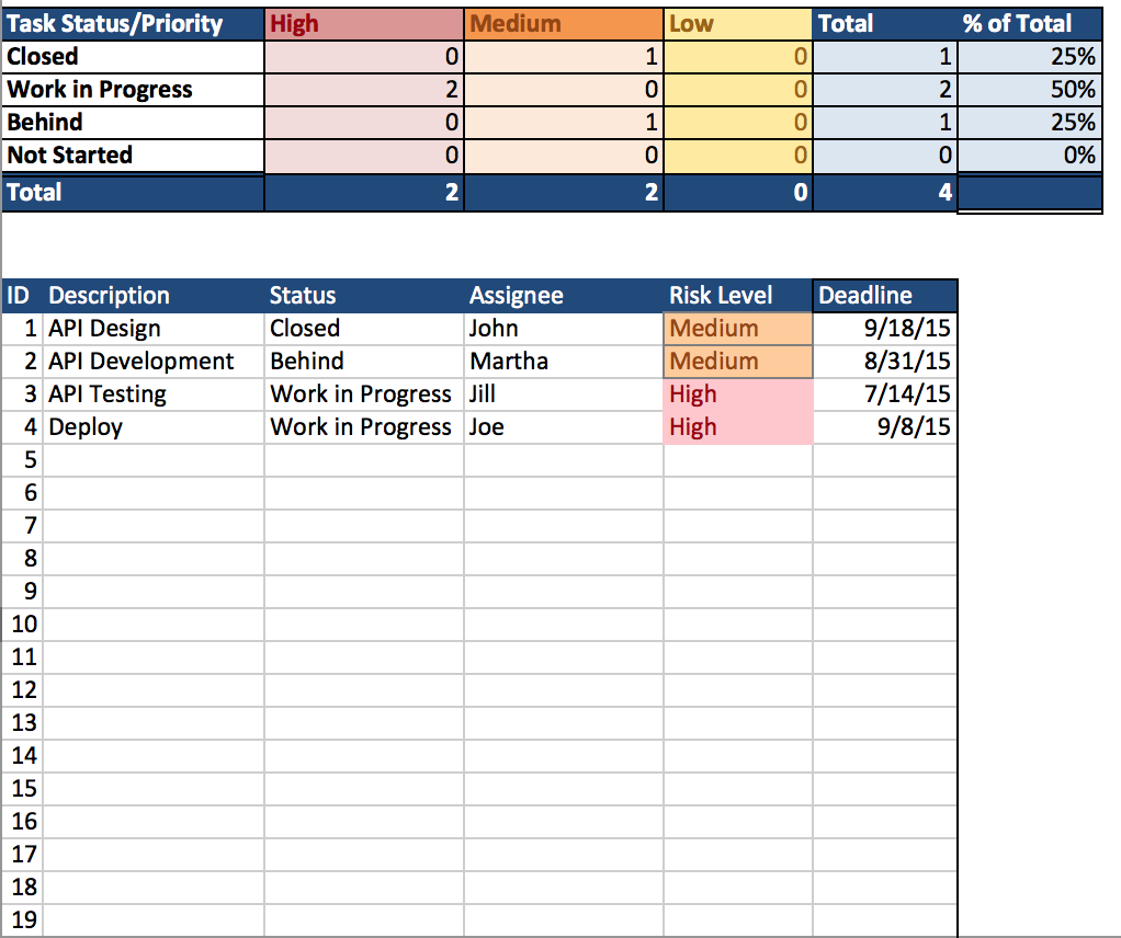 excel spreadsheet for project management