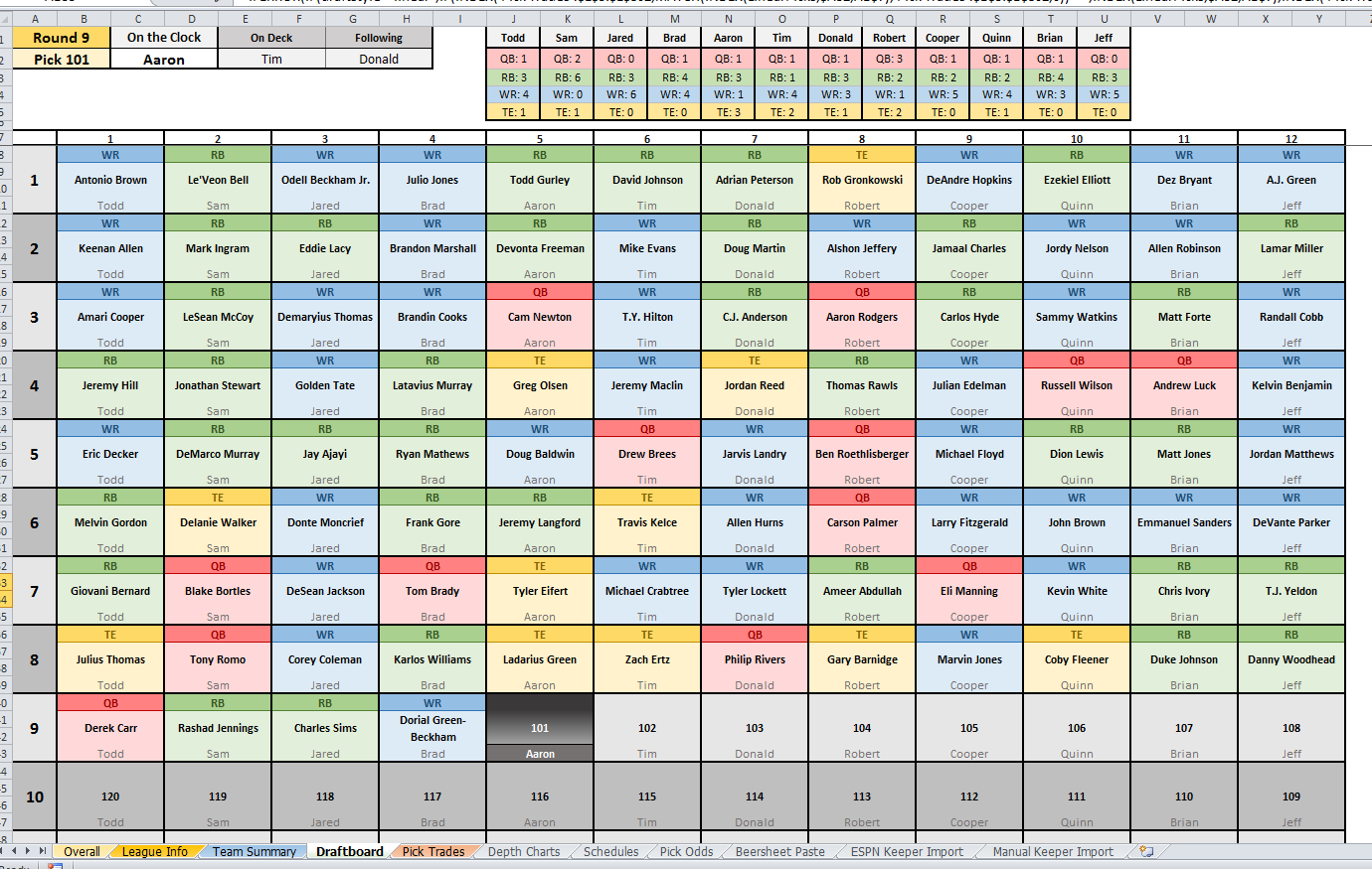 excel spreadsheet template fantasy football draft