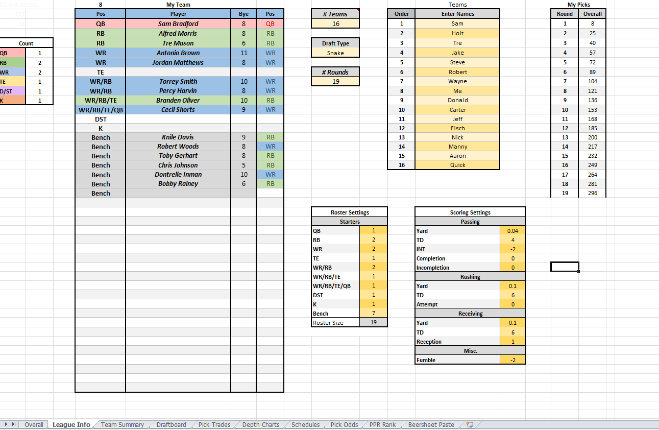 Fantasy Football Draft Board Template