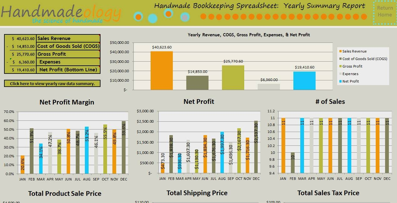 farm accounting spreadsheet free template free