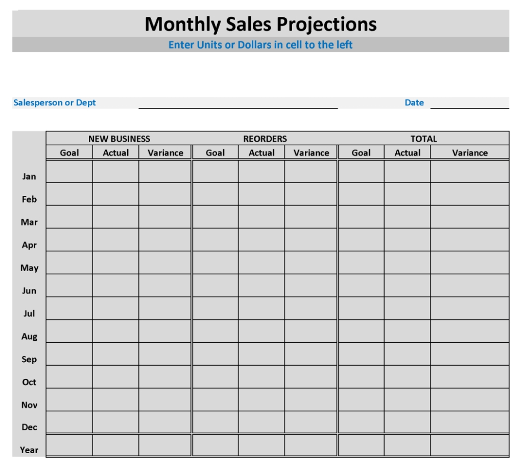 financial projection template for startup