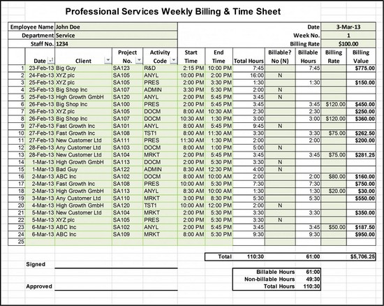fmla time tracking tool for qualifying