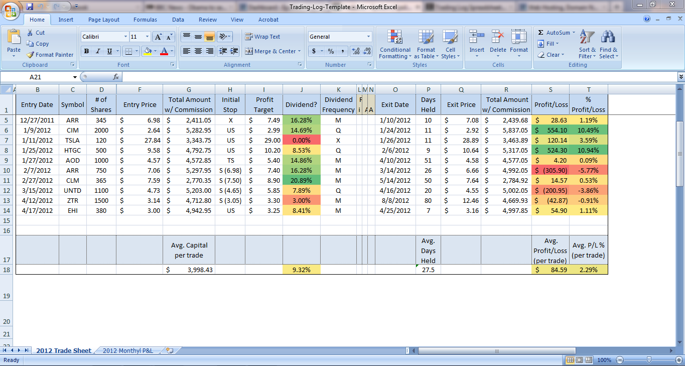 forex trading journal spreadsheet free download