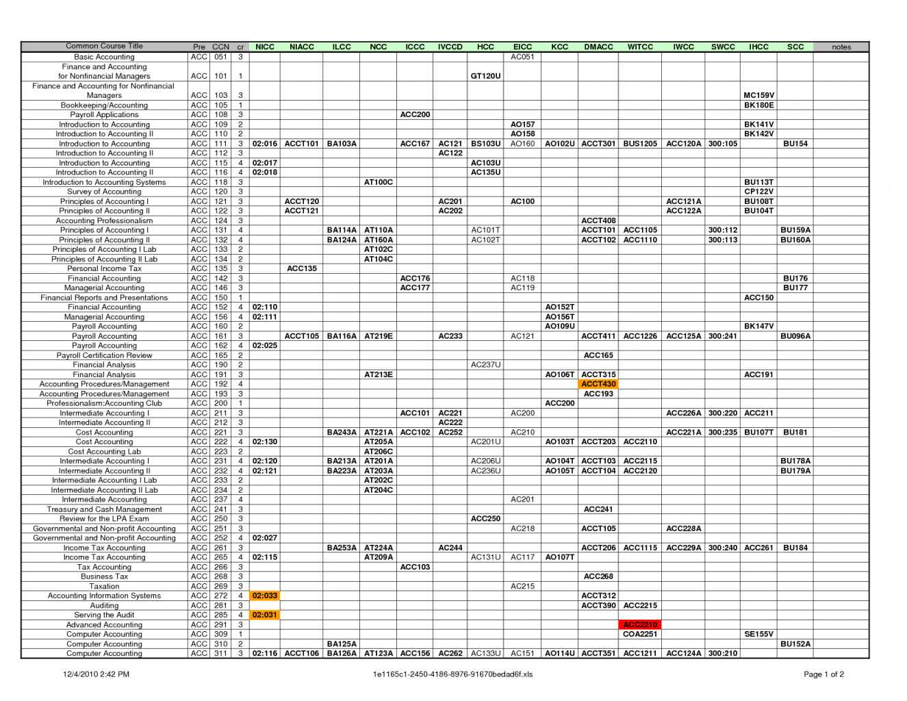 free Sample Accounting Spreadsheets For Excel