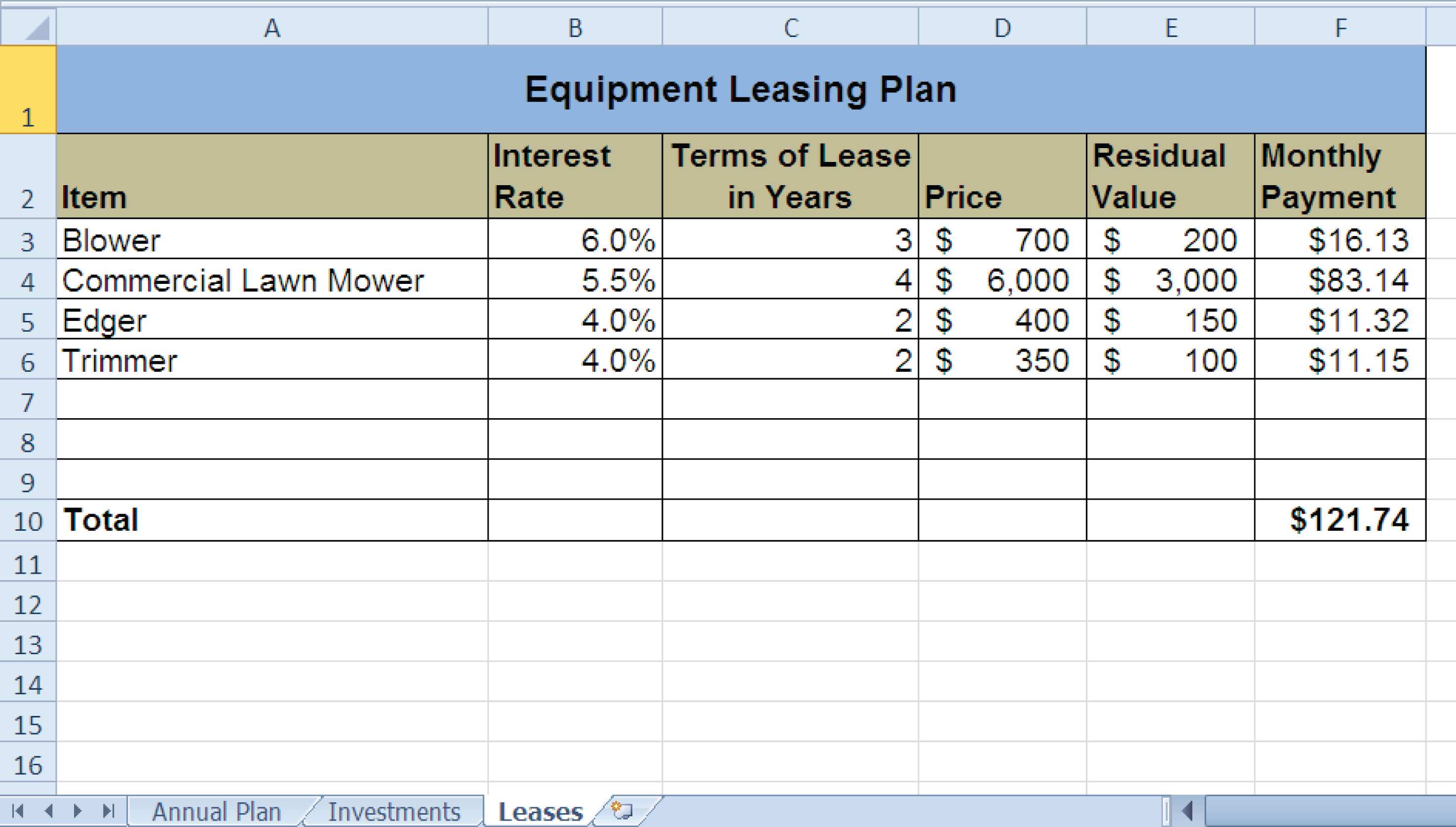 free car lease spreadsheet