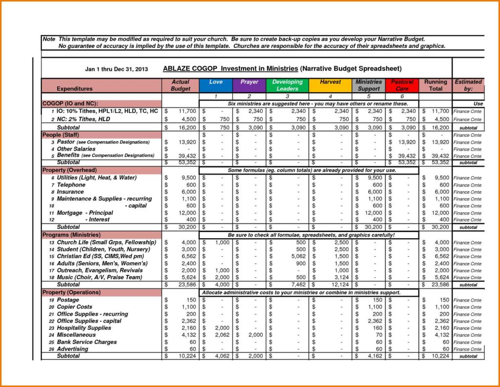 Crop budget spreadsheet laobing kaisuo for Crop budget template
