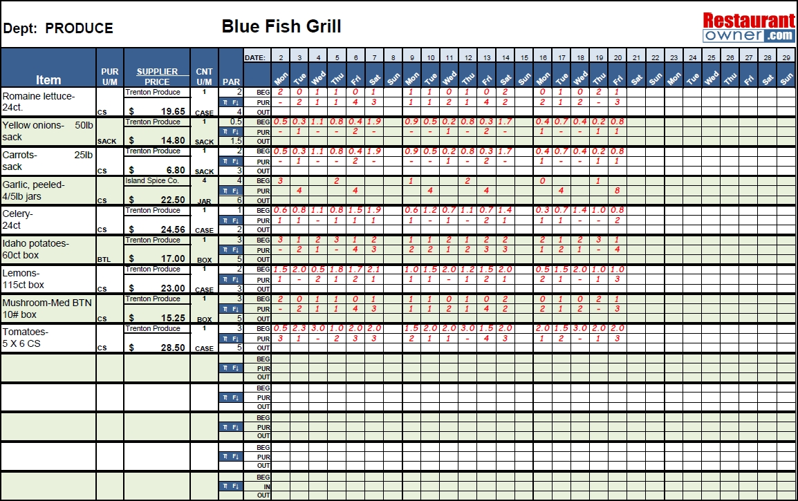free food inventory sheet printable
