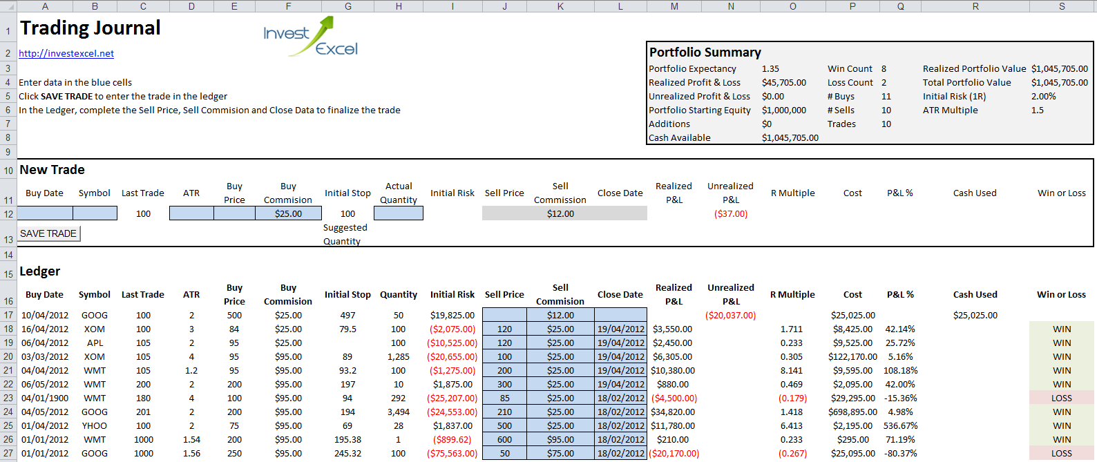 free options trading journal spreadsheet download
