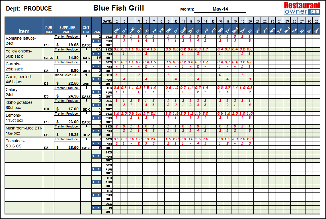 free restaurant inventory spreadsheet download