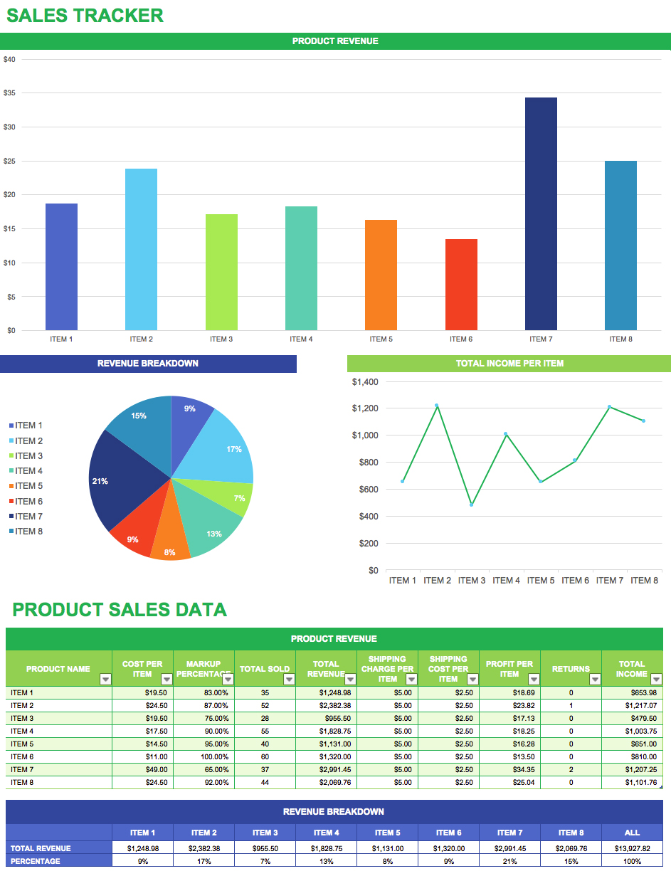free sales call tracking spreadsheet download