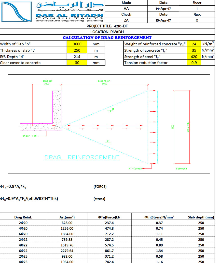 free sheet pile design calculation