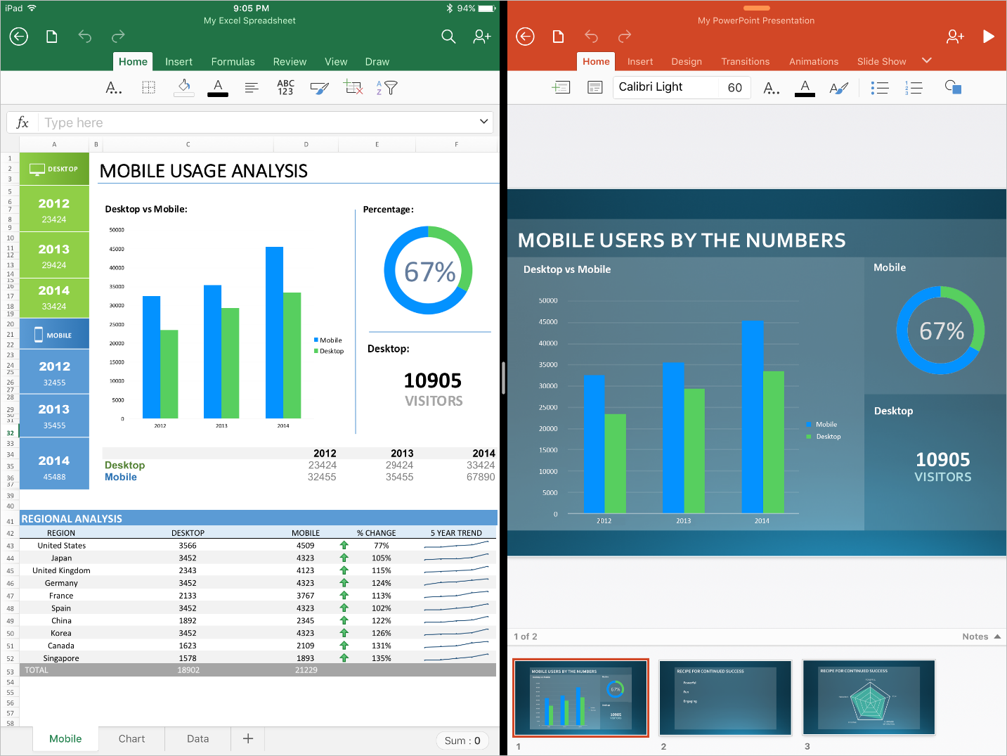 free spreadsheet for ipad compatible with excel