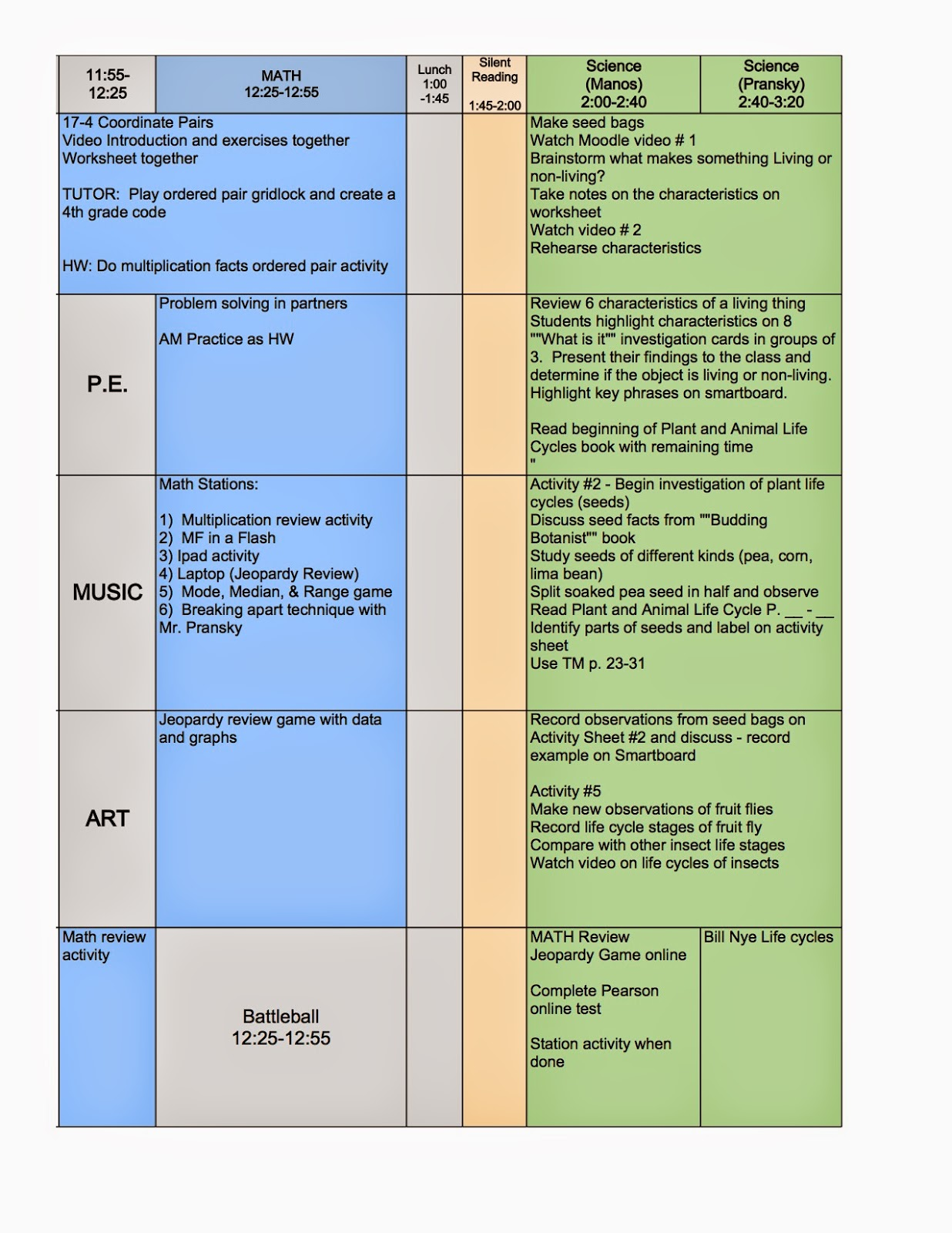 free spreadsheet lesson plans for high school download