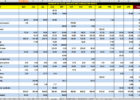 free spreadsheet to track spending