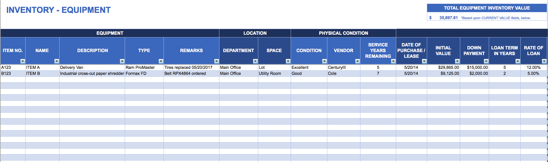 free templates restaurant inventory spreadsheet download