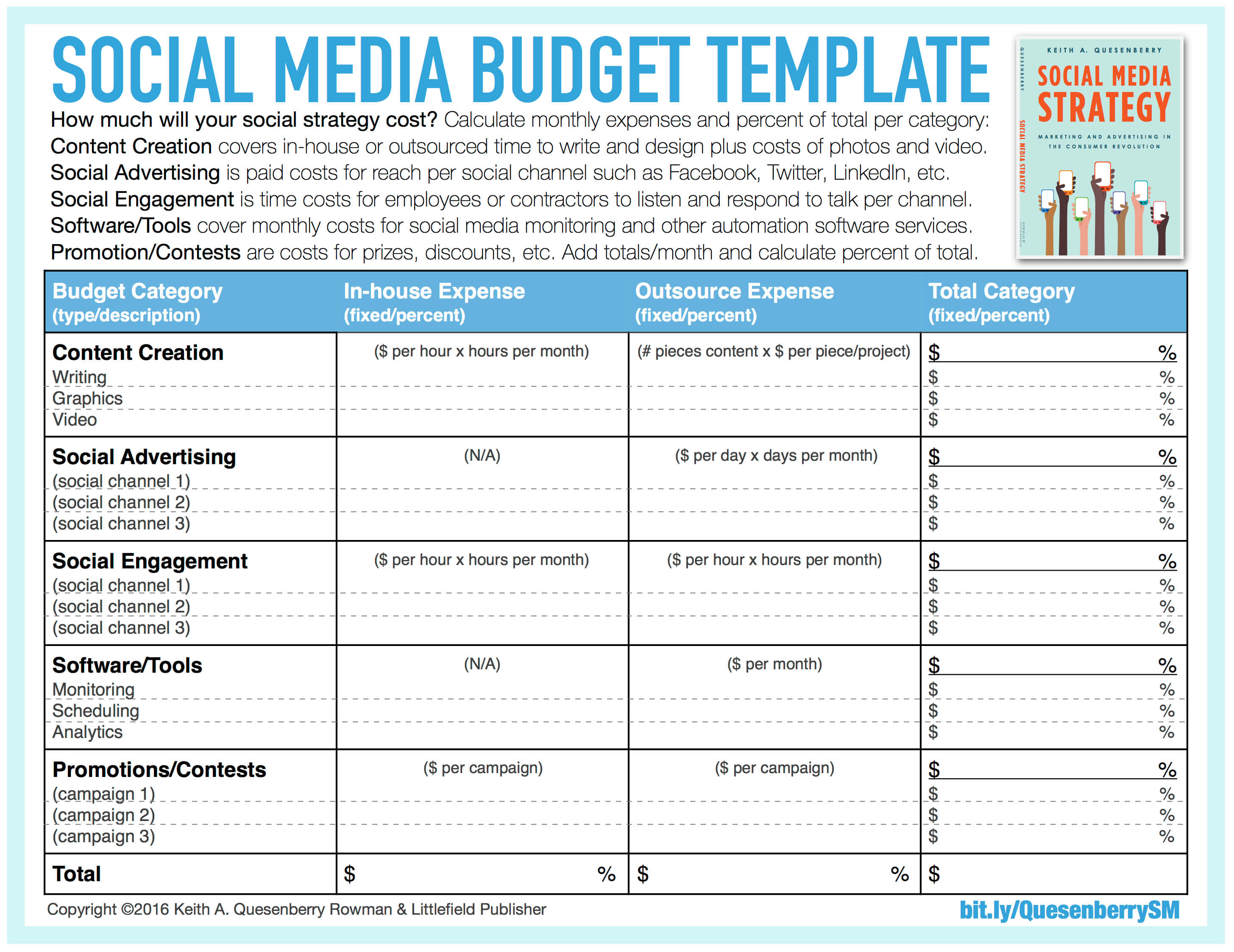 free templates social media report template word