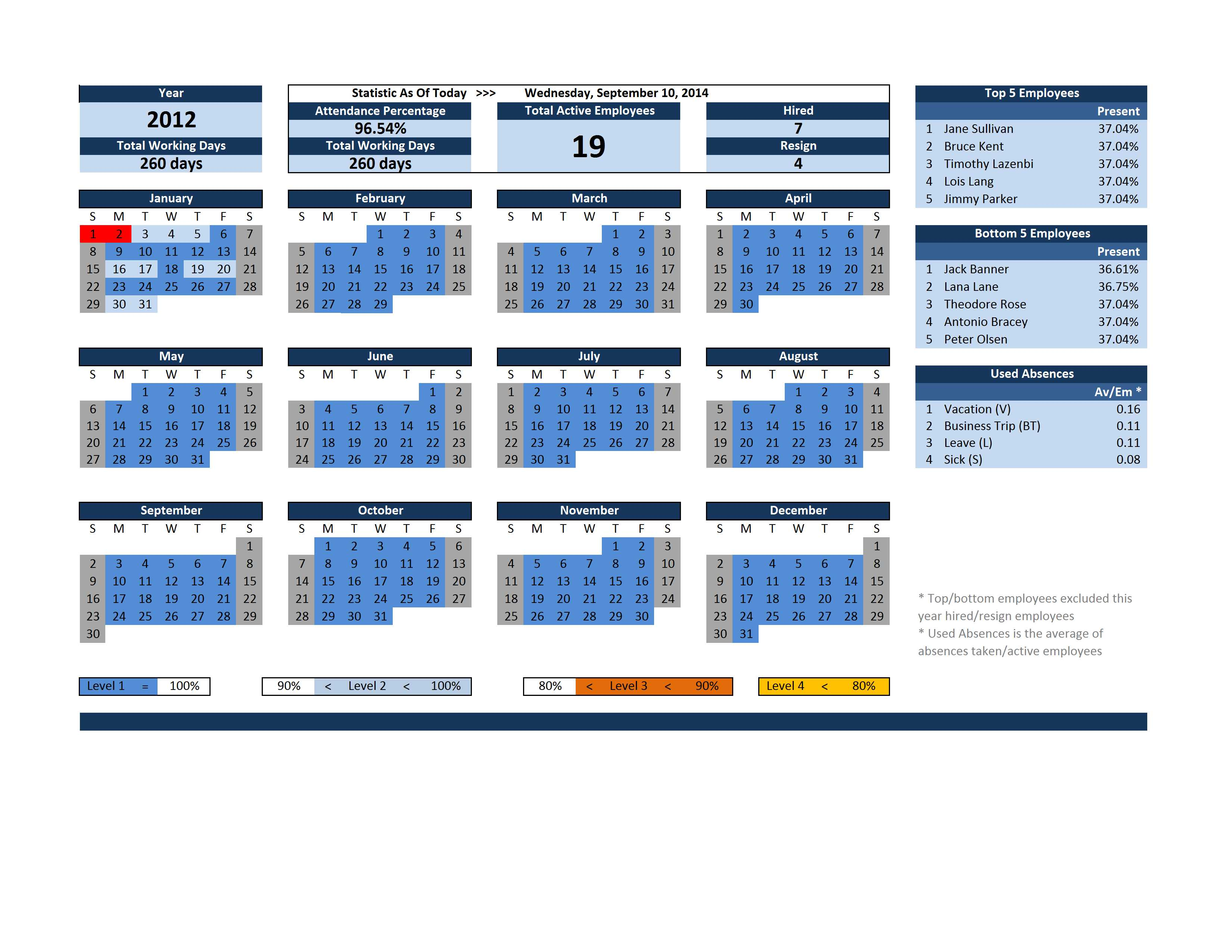free top 10 spreadsheet software download