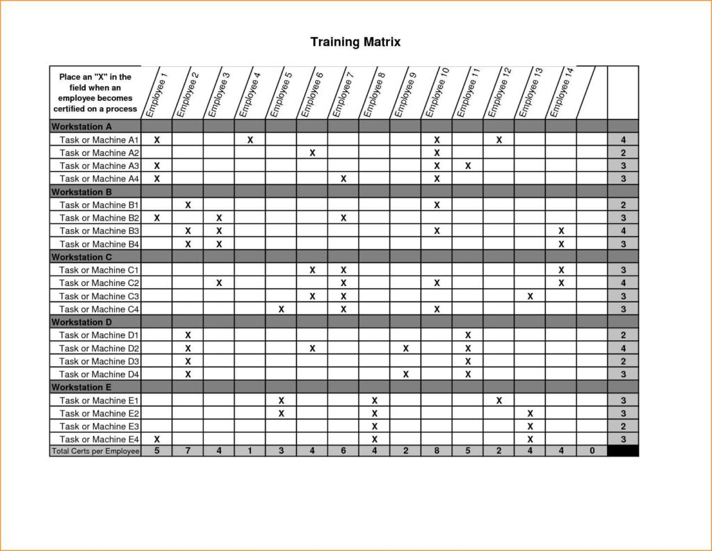 free tracking employee training spreadsheet