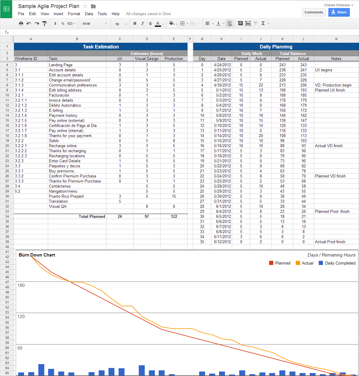 gantt chart in google spreadsheet