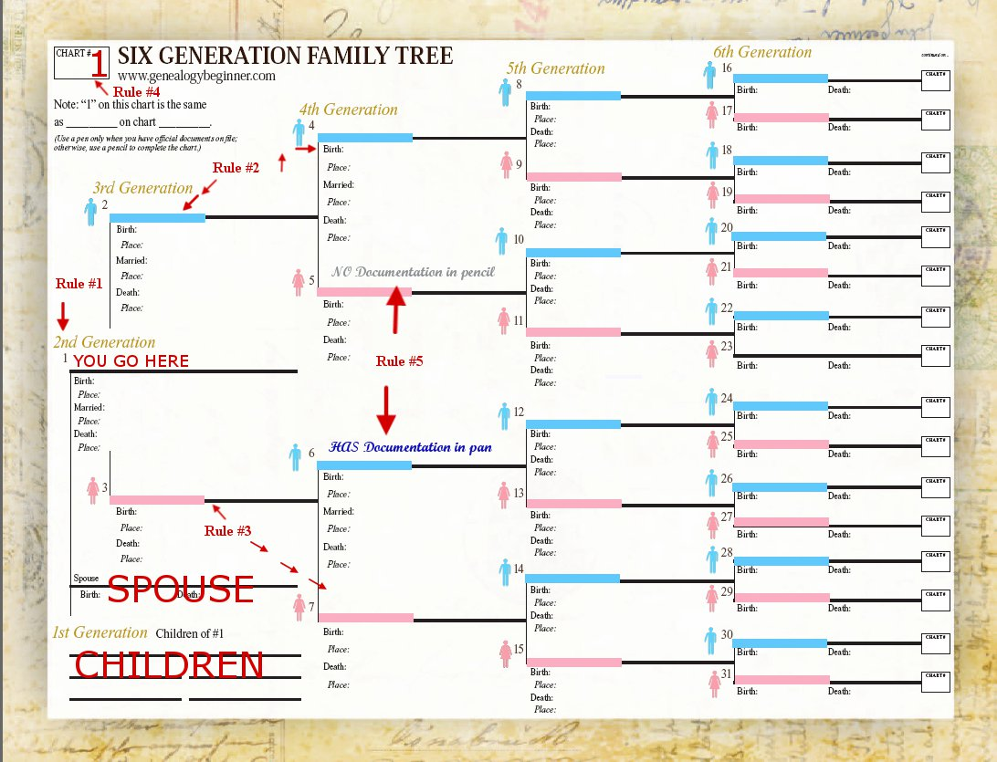 genealogy spreadsheet template family group sheet template word