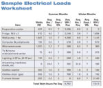 heat load calculation for hvac