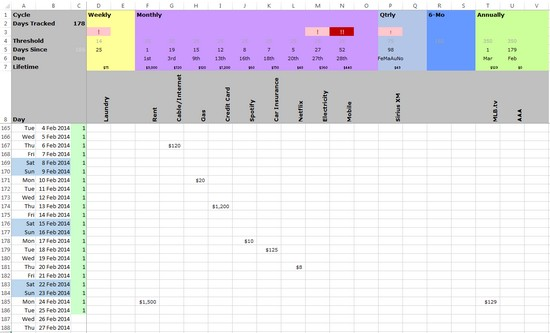 home bill pay spreadsheet