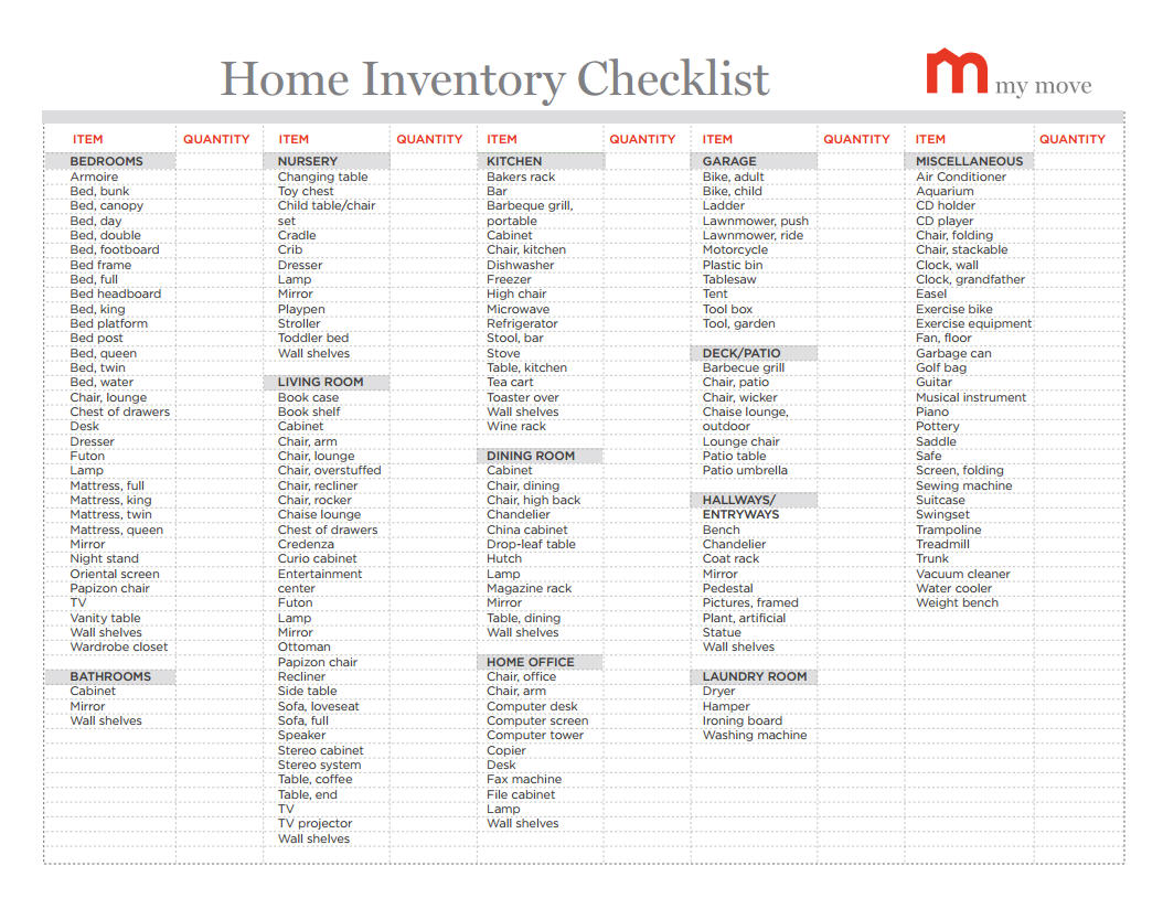 home food inventory spreadsheet