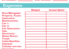 how to budget and save money spreadsheet template