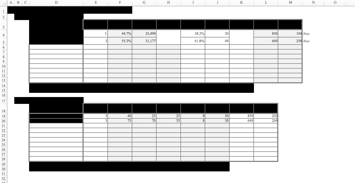 how to compare two excel sheets using vlookup
