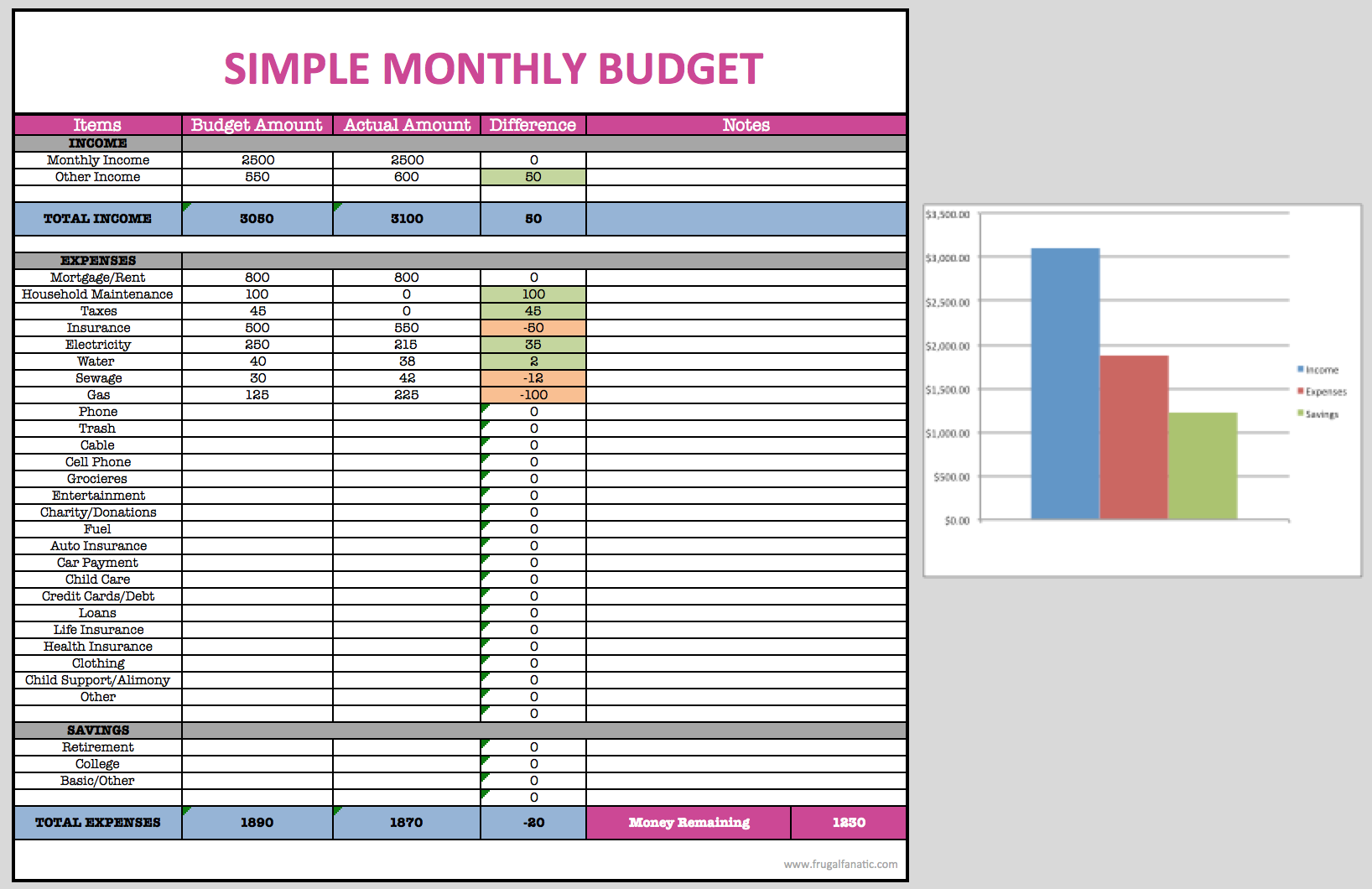 how to make a monthly budget spreadsheet free