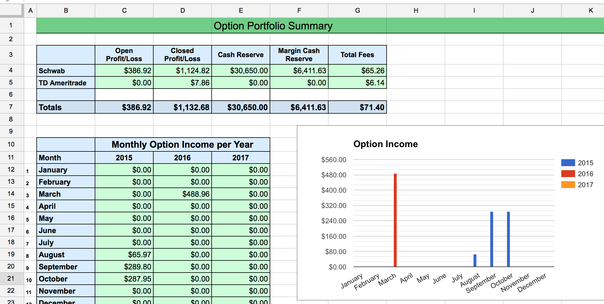 import dividend yield into google sheets