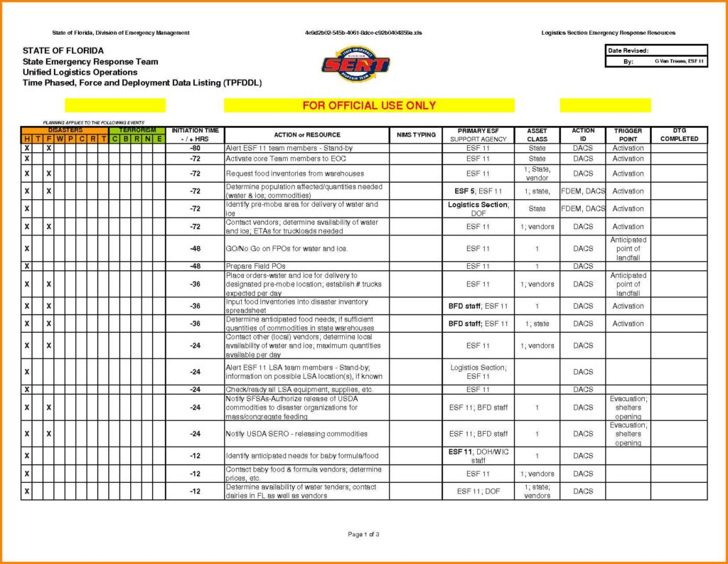 inventory sheets sample download