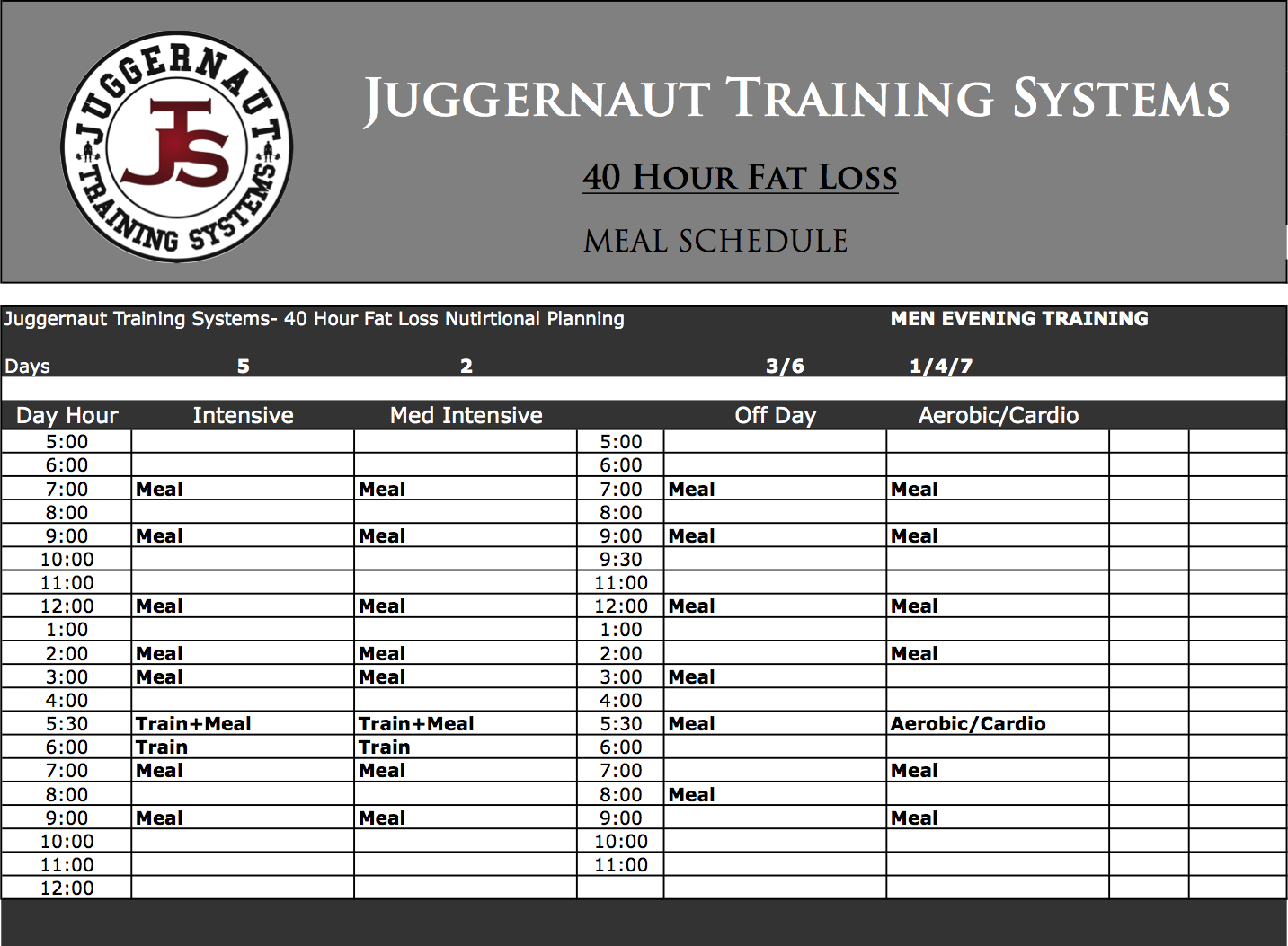 juggernaut method spreadsheet excel