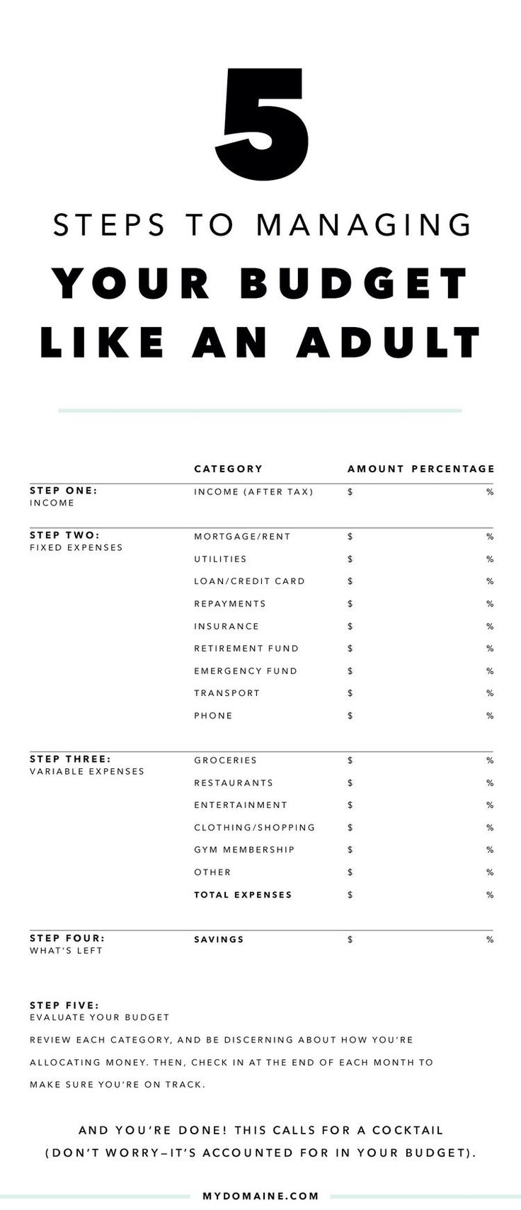 make your own budget sheet