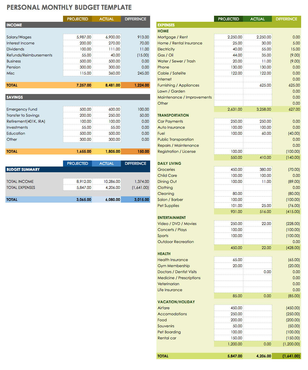 microsoft excel accounting templates download