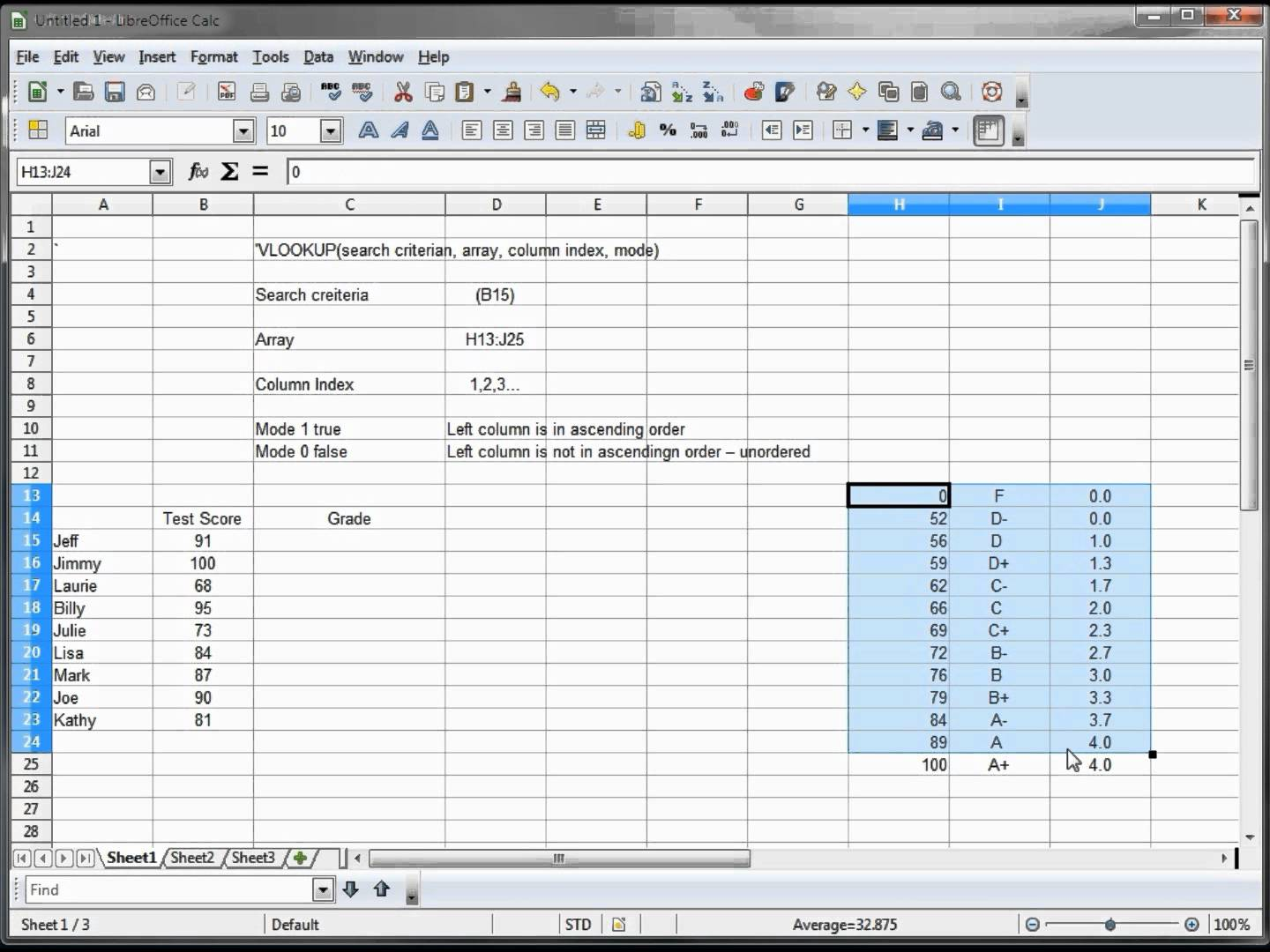 Open Office Spreadsheet Tutorial