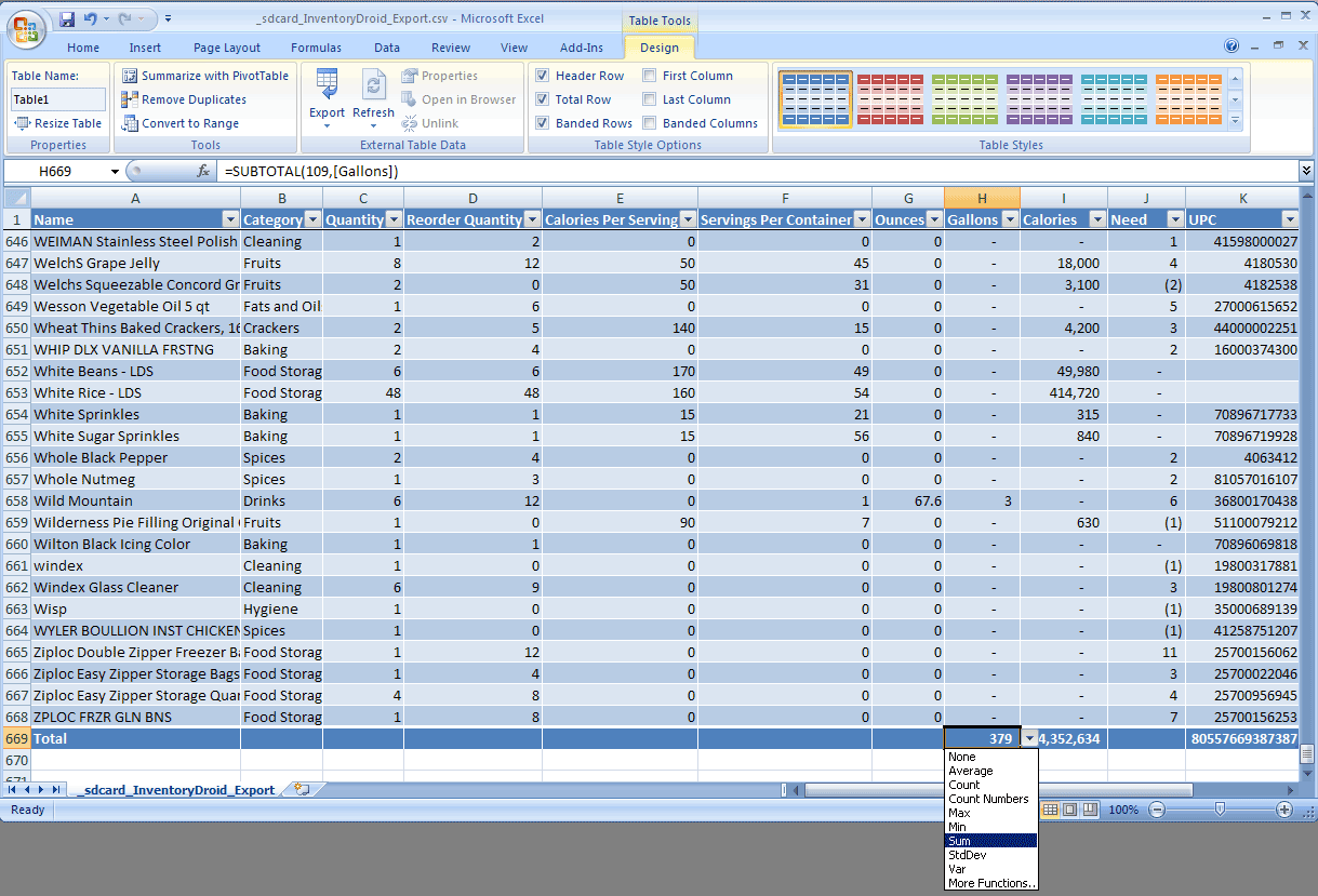 food pantry inventory spreadsheet