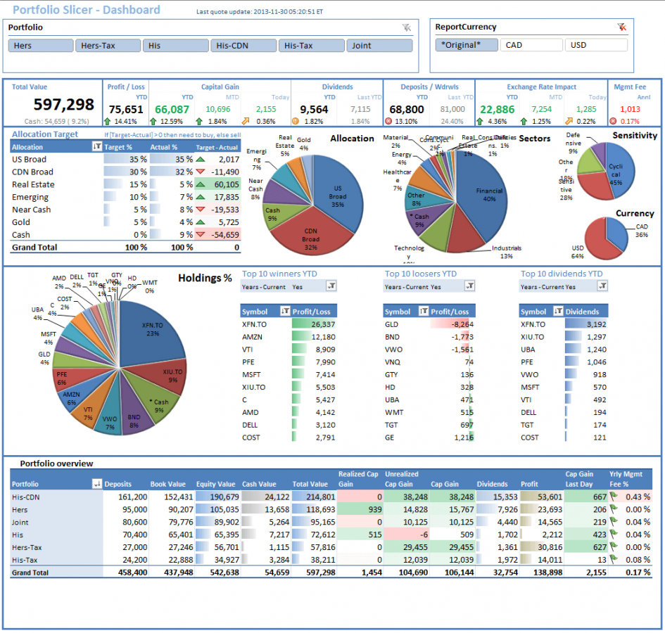 personal financial spreadsheet templates Free