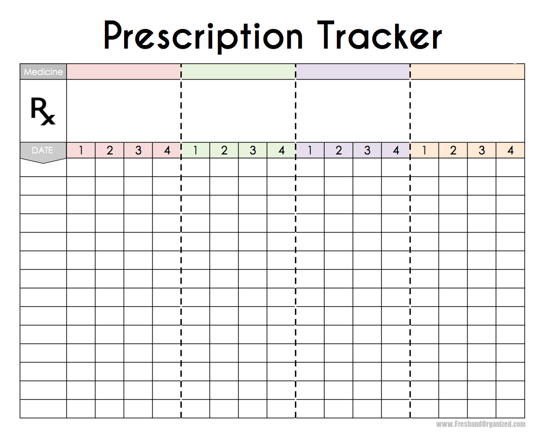 Blood Sugar Spreadsheet