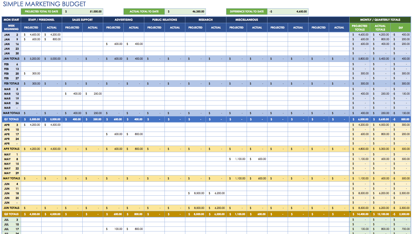 product comparison chart excel template