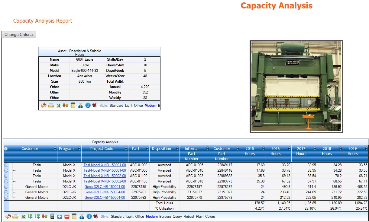 production capacity calculation excel