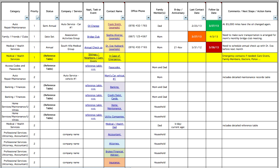 project cost tracking spreadsheet template