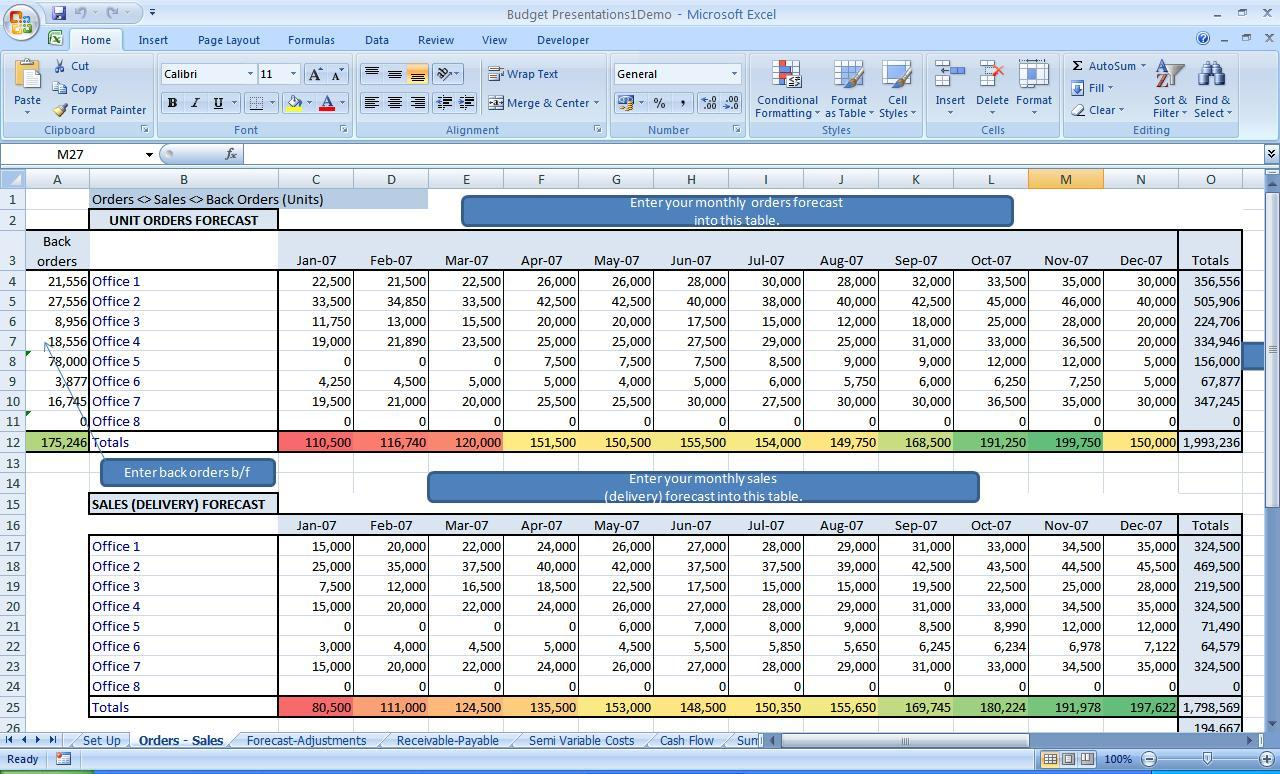 quarterly sales forecast template excel