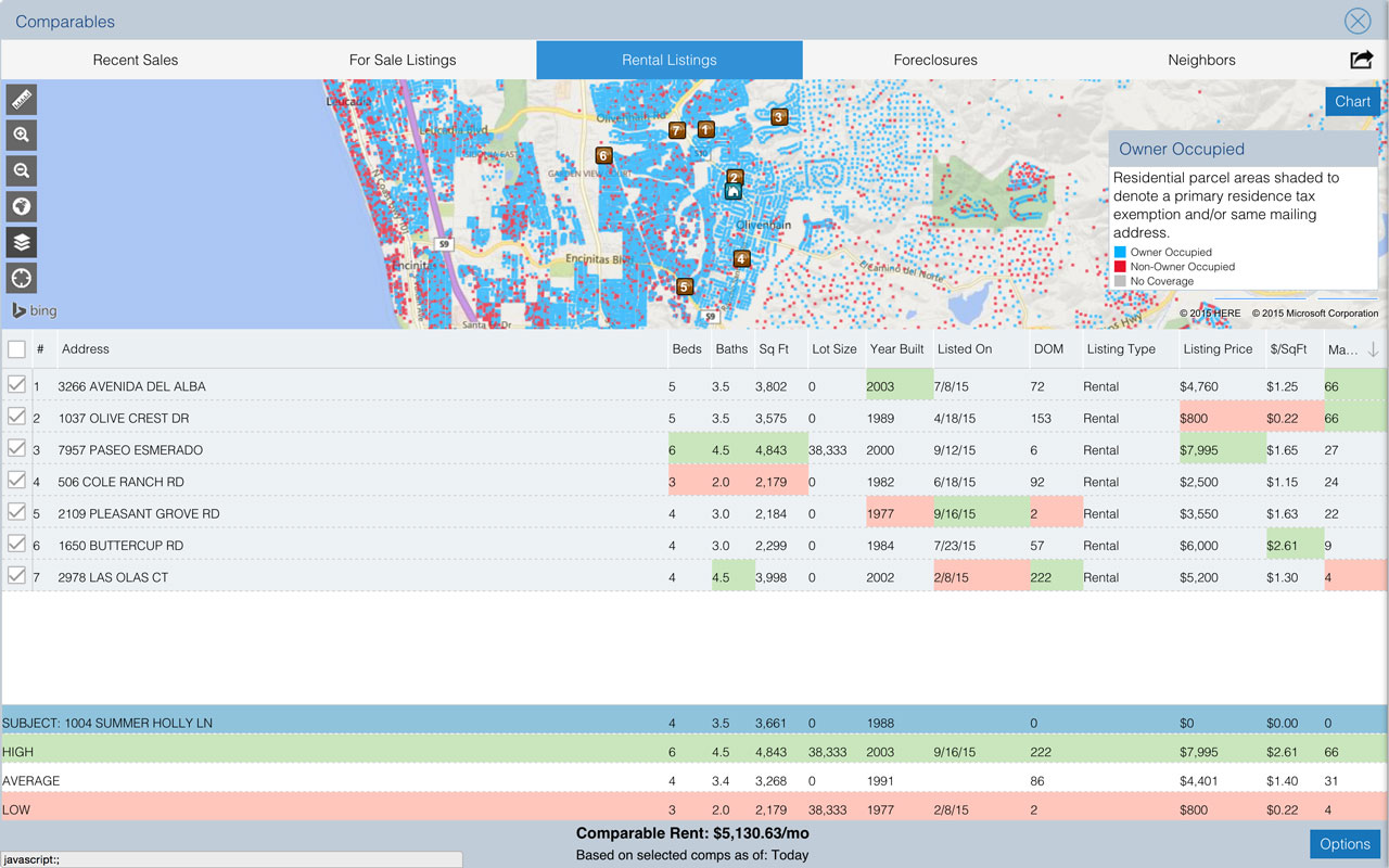 real estate comparables spreadsheet download