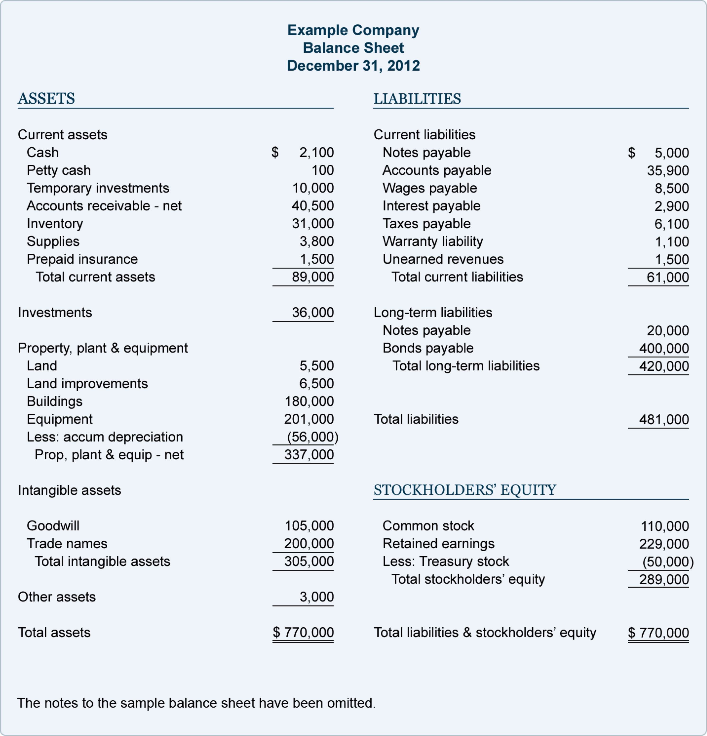rental property accounting spreadsheet canada